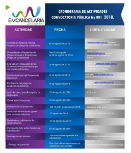 Convocatoria Pública No 001-2018